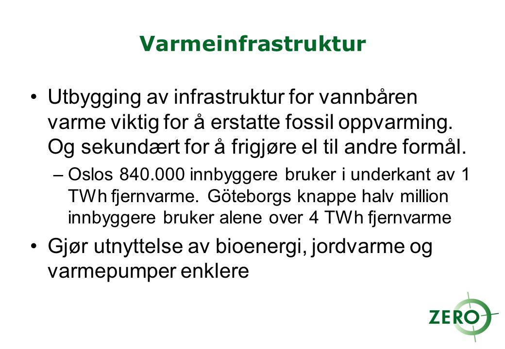 Varmeinfrastruktur Utbygging av infrastruktur for vannbåren varme viktig for å erstatte fossil oppvarming. Og sekundært for å frigjøre el til andre fo