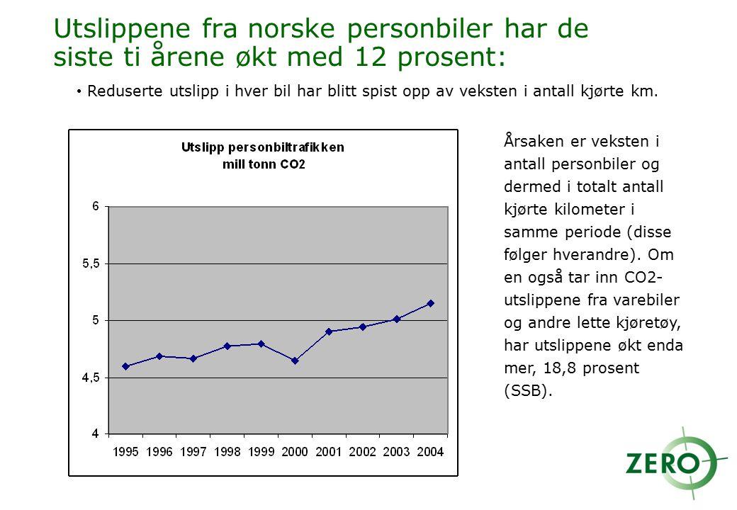 Utslippene fra norske personbiler har de siste ti årene økt med 12 prosent: Årsaken er veksten i antall personbiler og dermed i totalt antall kjørte k