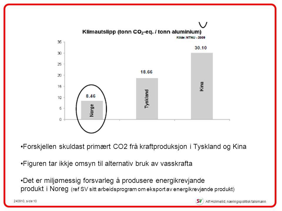 Alf Holmelid, næringspolitisk talsmann 240910, side 10 Forskjellen skuldast primært CO2 frå kraftproduksjon i Tyskland og Kina Figuren tar ikkje omsyn til alternativ bruk av vasskrafta Det er miljømessig forsvarleg å produsere energikrevjande produkt i Noreg (ref SV sitt arbeidsprogram om eksport av energikrevjande produkt)