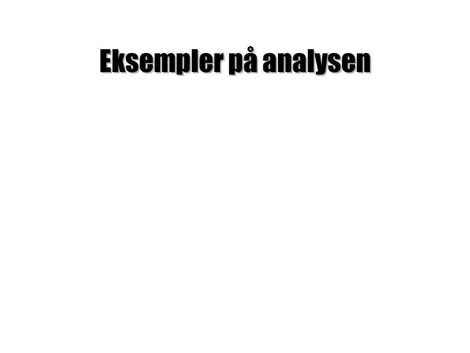 Eksempler på analysen