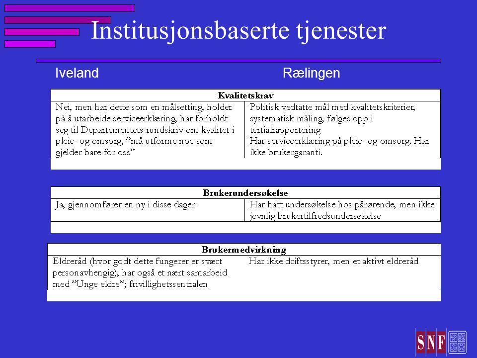 Institusjonsbaserte tjenester IvelandRælingen