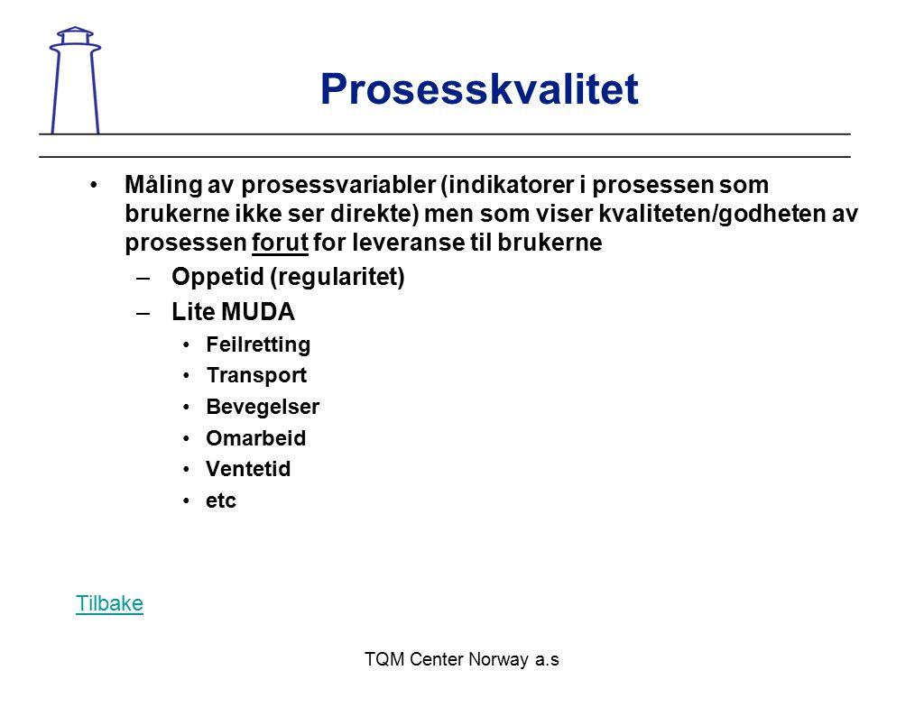 TQM Center Norway a.s Prosesskvalitet Måling av prosessvariabler (indikatorer i prosessen som brukerne ikke ser direkte) men som viser kvaliteten/godh