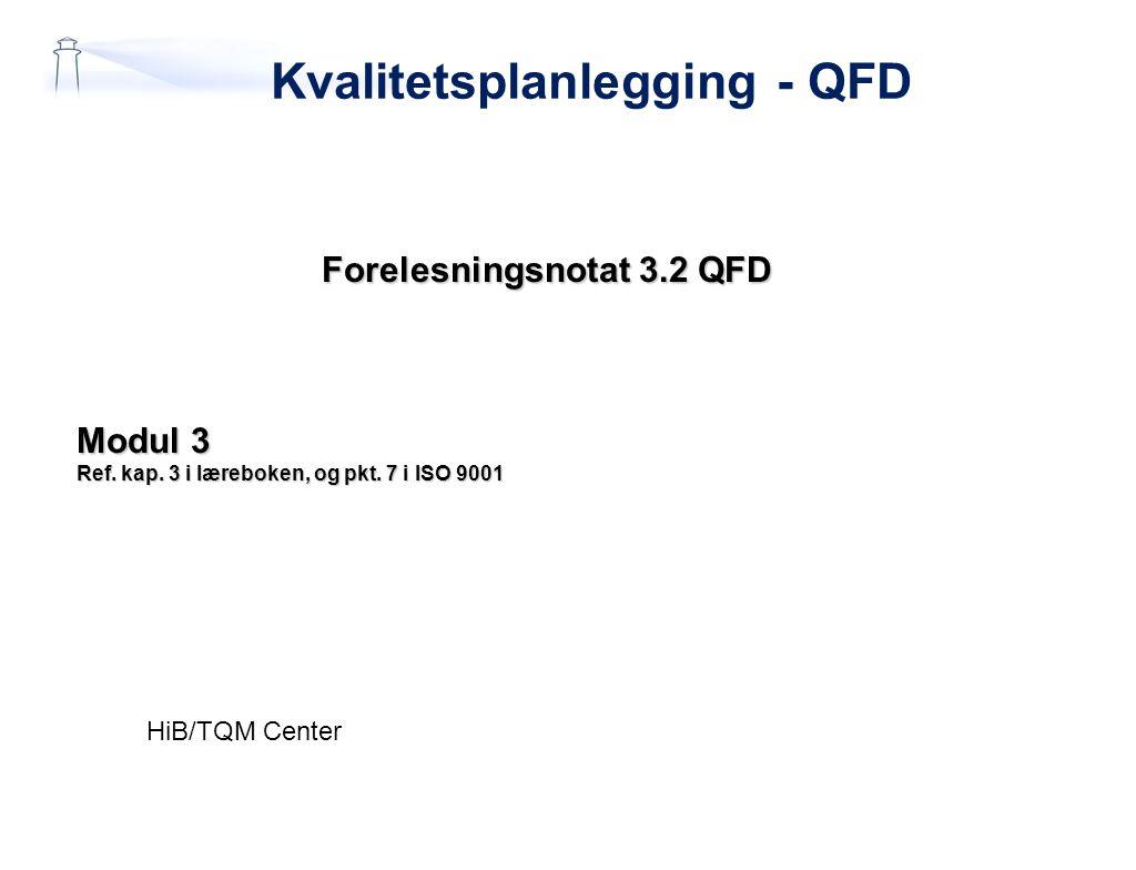 Kvalitetsplanlegging - QFD Forelesningsnotat 3.2 QFD Modul 3 Ref. kap. 3 i læreboken, og pkt. 7 i ISO 9001 HiB/TQM Center
