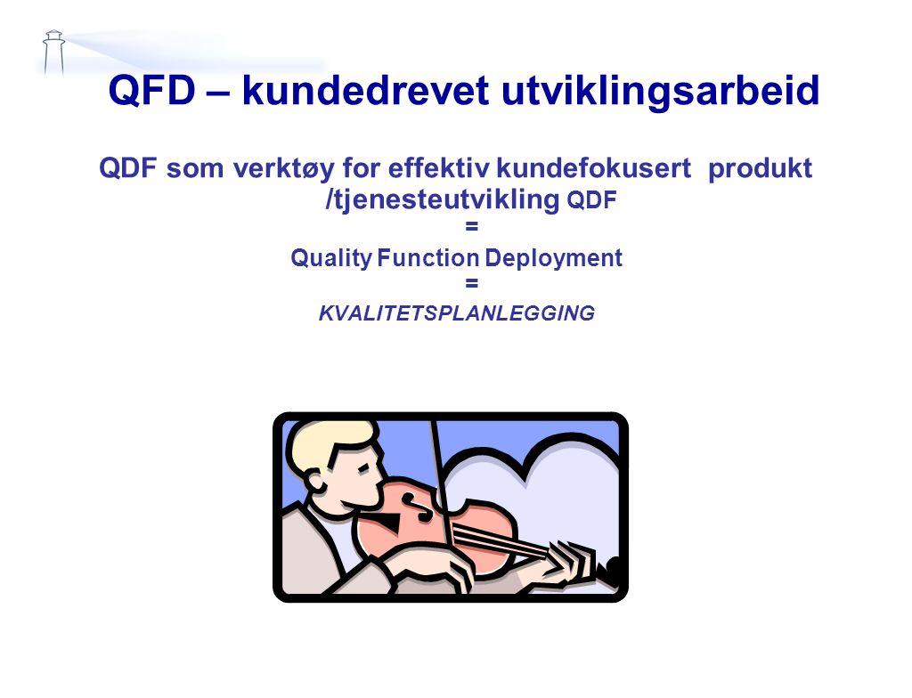 QFD – kundedrevet utviklingsarbeid QDF som verktøy for effektiv kundefokusert produkt /tjenesteutvikling QDF = Quality Function Deployment = KVALITETS