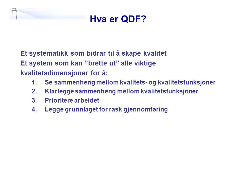 """Hva er QDF? Et systematikk som bidrar til å skape kvalitet Et system som kan """"brette ut"""" alle viktige kvalitetsdimensjoner for å: 1.Se sammenheng mell"""