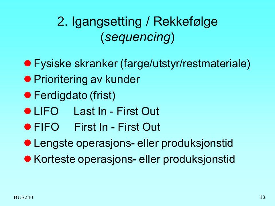 BUS240 13 2. Igangsetting / Rekkefølge (sequencing) Fysiske skranker (farge/utstyr/restmateriale) Prioritering av kunder Ferdigdato (frist) LIFO Last