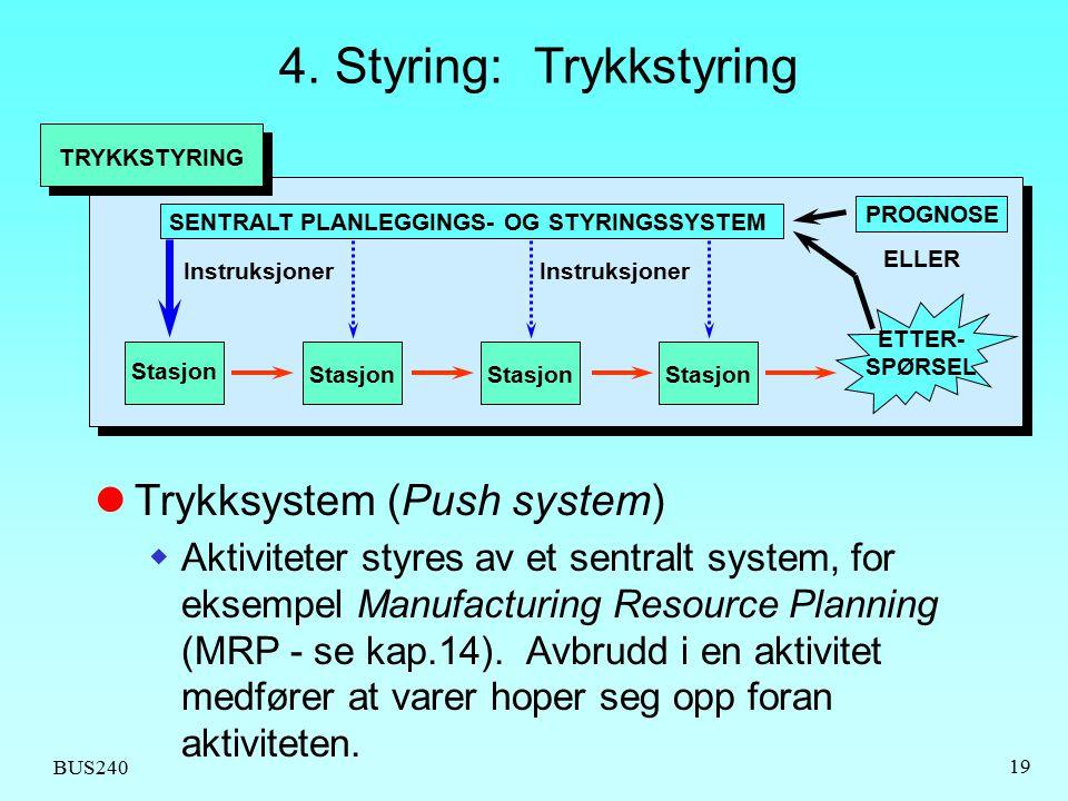 BUS240 19 4. Styring: Trykkstyring SENTRALT PLANLEGGINGS- OG STYRINGSSYSTEM Stasjon ETTER- SPØRSEL Instruksjoner PROGNOSE ELLER TRYKKSTYRING Stasjon I