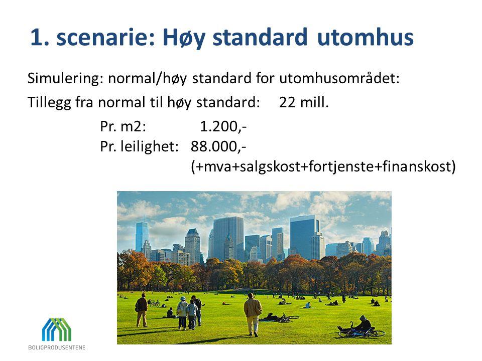 1. scenarie: Høy standard utomhus Simulering: normal/høy standard for utomhusområdet: Tillegg fra normal til høy standard: 22 mill. Pr. m2: 1.200,- Pr