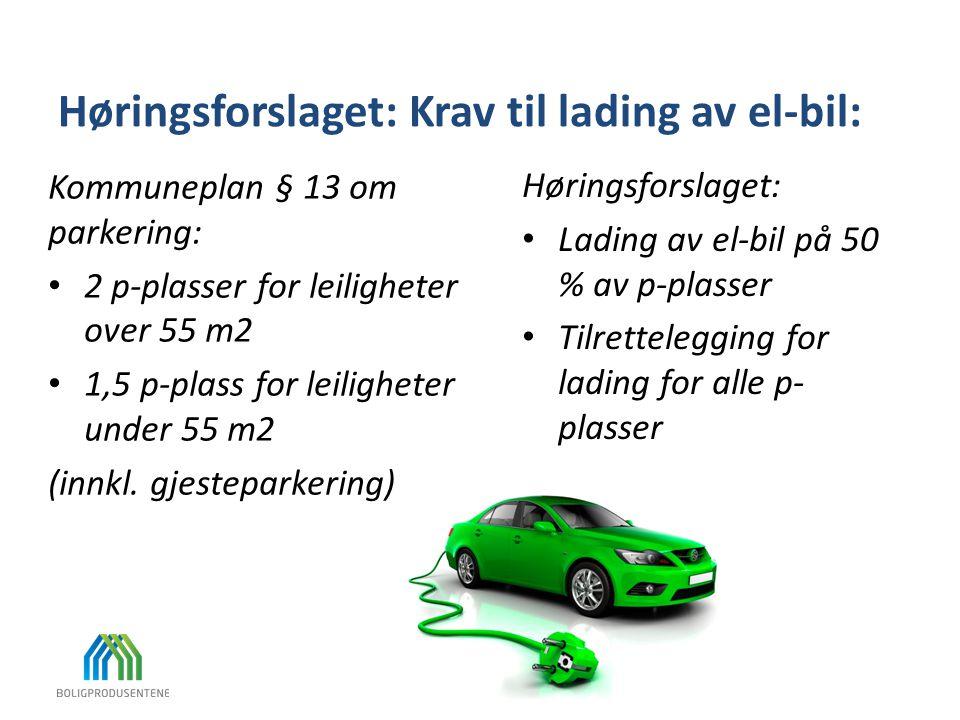 Høringsforslaget: Krav til lading av el-bil: Høringsforslaget: Lading av el-bil på 50 % av p-plasser Tilrettelegging for lading for alle p- plasser Ko