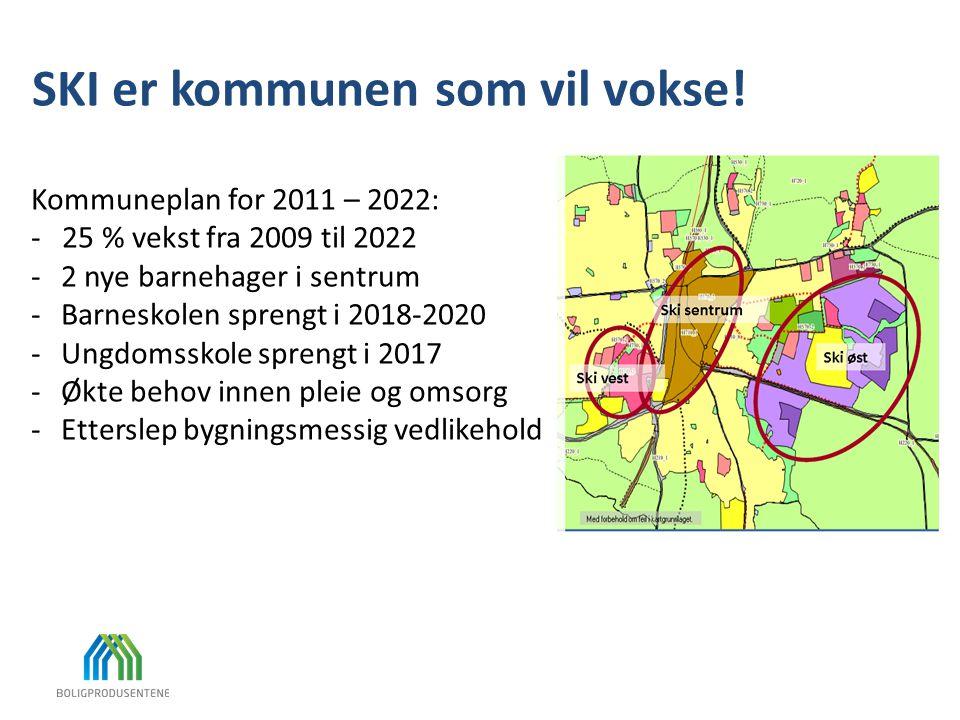 SKI er kommunen som vil vokse! Kommuneplan for 2011 – 2022: - 25 % vekst fra 2009 til 2022 -2 nye barnehager i sentrum -Barneskolen sprengt i 2018-202