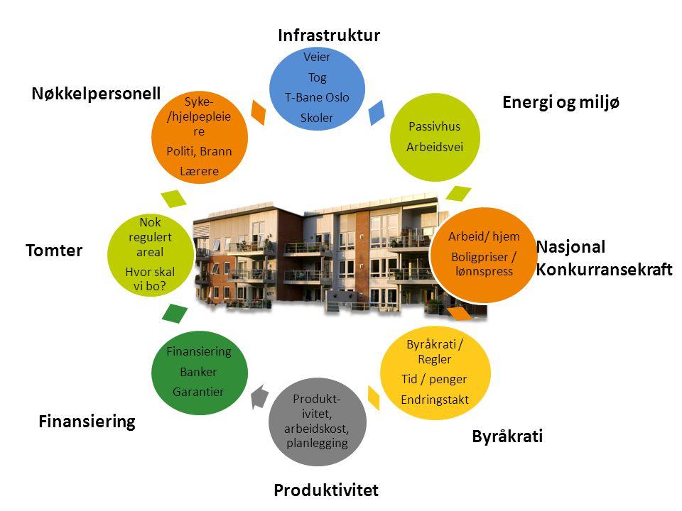 Fjernvarme Det kan gjøres helt eller delvis unntak fra tilknytningsplikten der det dokumenteres at bruk av alternative løsninger vil være miljømessig bedre.