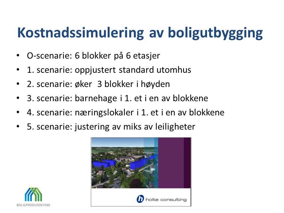 Kostnadssimulering av boligutbygging O-scenarie: 6 blokker på 6 etasjer 1. scenarie: oppjustert standard utomhus 2. scenarie: øker 3 blokker i høyden