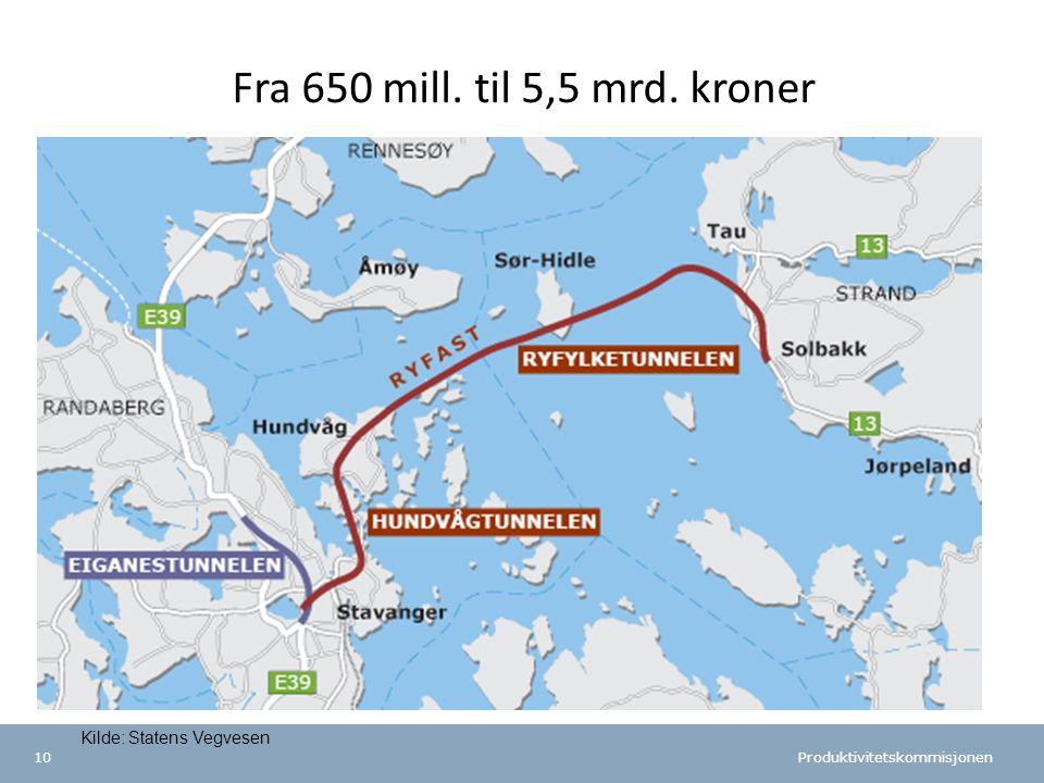 Produktivitetskommisjonen 10 Fra 650 mill. til 5,5 mrd. kroner Kilde: Statens Vegvesen