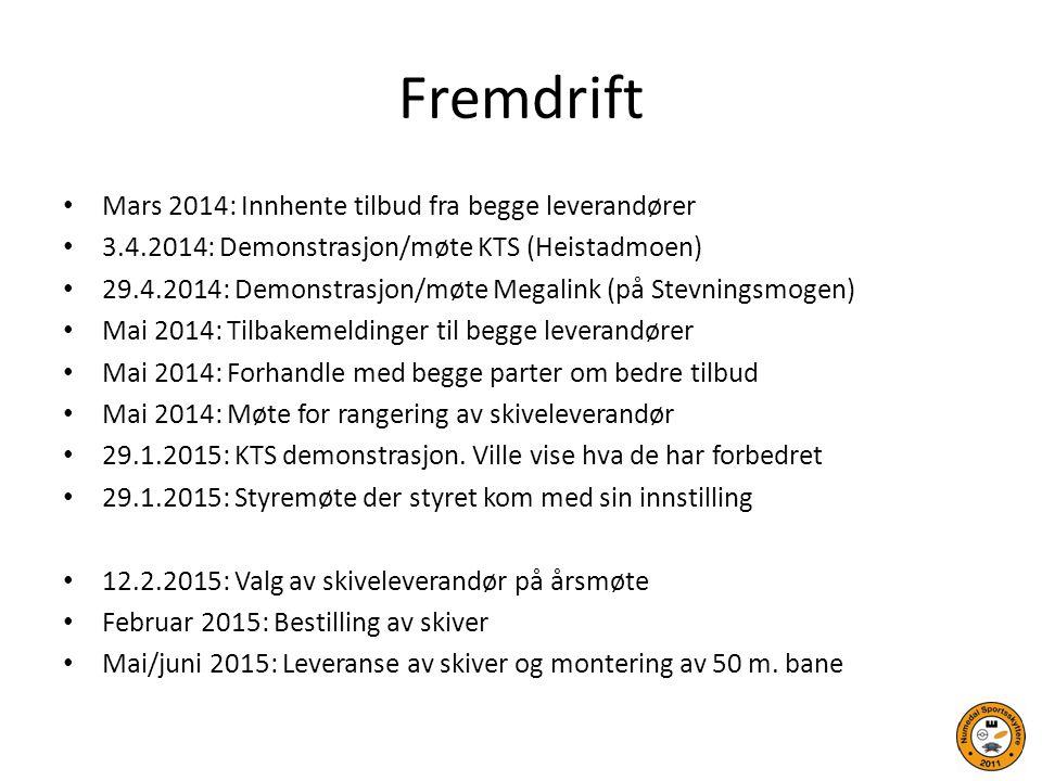 Fremdrift Mars 2014: Innhente tilbud fra begge leverandører 3.4.2014: Demonstrasjon/møte KTS (Heistadmoen) 29.4.2014: Demonstrasjon/møte Megalink (på