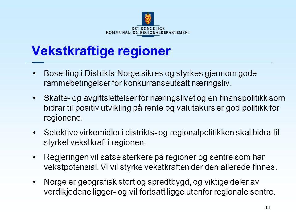11 Vekstkraftige regioner Bosetting i Distrikts-Norge sikres og styrkes gjennom gode rammebetingelser for konkurranseutsatt næringsliv. Skatte- og avg