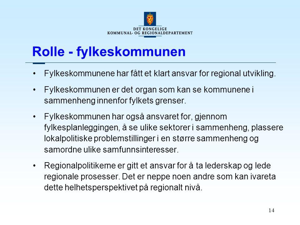 14 Rolle - fylkeskommunen Fylkeskommunene har fått et klart ansvar for regional utvikling. Fylkeskommunen er det organ som kan se kommunene i sammenhe