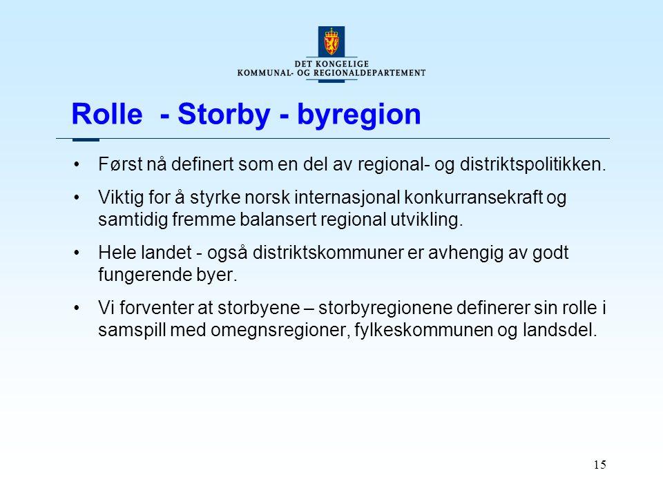 15 Rolle - Storby - byregion Først nå definert som en del av regional- og distriktspolitikken. Viktig for å styrke norsk internasjonal konkurransekraf