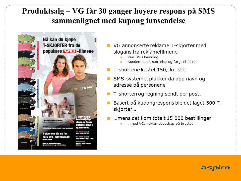 12 Produktsalg – VG får 30 ganger høyere respons på SMS sammenlignet med kupong innsendelse VG annonserte reklame T-skjorter med slogans fra reklamefilmene Kun SMS bestilling Kunden sendt størrelse og farge til 2210.