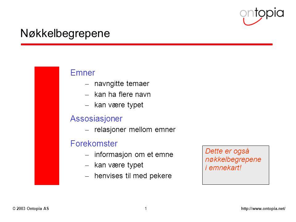 http://www.ontopia.net/© 2003 Ontopia AS1 Nøkkelbegrepene Emner – navngitte temaer – kan ha flere navn – kan være typet Assosiasjoner – relasjoner mel