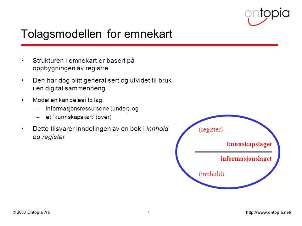 http://www.ontopia.net/© 2003 Ontopia AS1 Tolagsmodellen for emnekart Strukturen i emnekart er basert på oppbygningen av registre Den har dog blitt ge