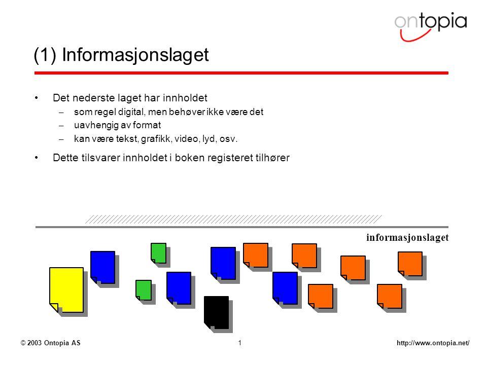 http://www.ontopia.net/© 2003 Ontopia AS1 (1) Informasjonslaget Det nederste laget har innholdet – som regel digital, men behøver ikke være det – uavhengig av format – kan være tekst, grafikk, video, lyd, osv.