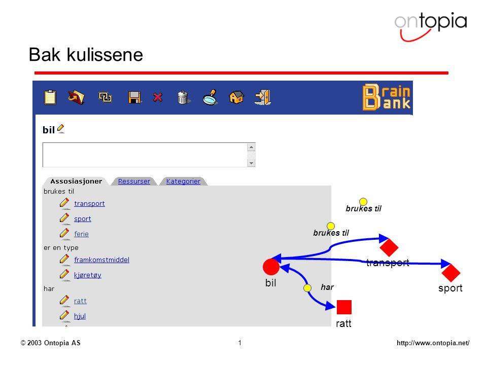 http://www.ontopia.net/© 2003 Ontopia AS1 Bak kulissene brukes til har brukes til bil transport sport ratt