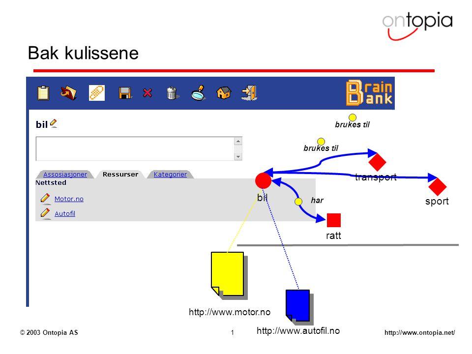 http://www.ontopia.net/© 2003 Ontopia AS1 Bak kulissene brukes til har brukes til transport sport ratt http://www.motor.no http://www.autofil.no bil