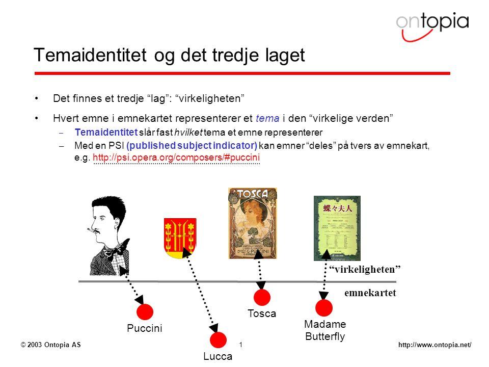 """http://www.ontopia.net/© 2003 Ontopia AS1 Temaidentitet og det tredje laget Det finnes et tredje """"lag"""": """"virkeligheten"""" Hvert emne i emnekartet repres"""