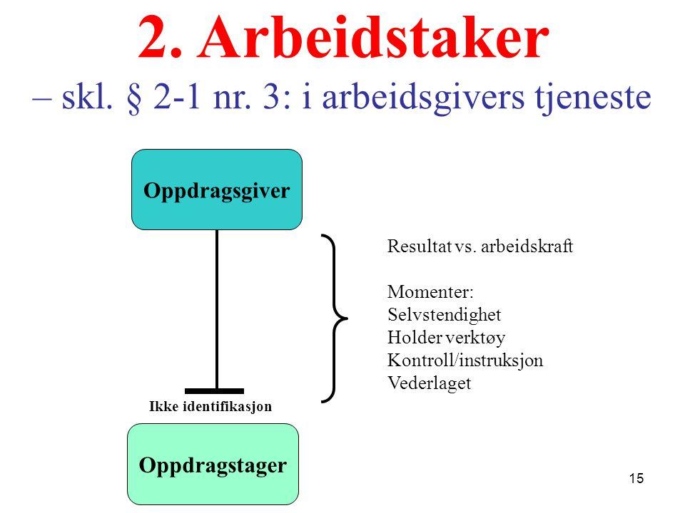 2. Arbeidstaker – skl. § 2-1 nr. 3: i arbeidsgivers tjeneste Ikke identifikasjon Oppdragsgiver Oppdragstager Resultat vs. arbeidskraft Momenter: Selvs