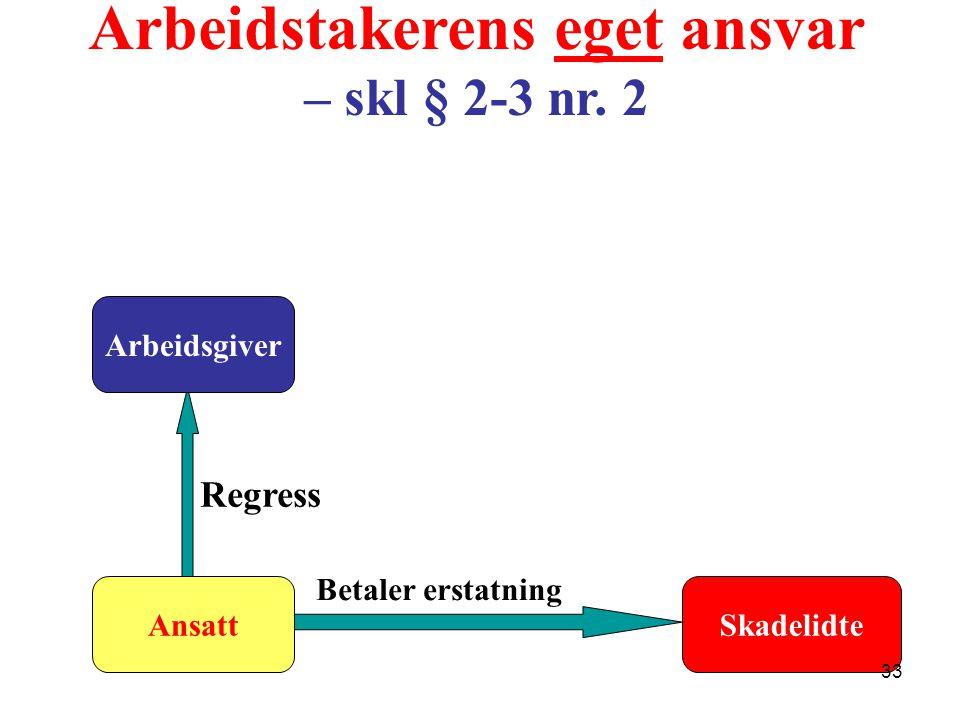 Skadelidte Regress Betaler erstatning Arbeidstakerens eget ansvar – skl § 2-3 nr. 2 Arbeidsgiver Ansatt 33