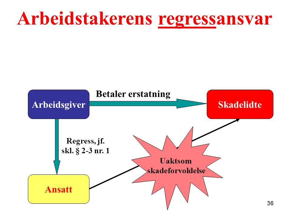 Ansatt Skadelidte Regress, jf. skl. § 2-3 nr.