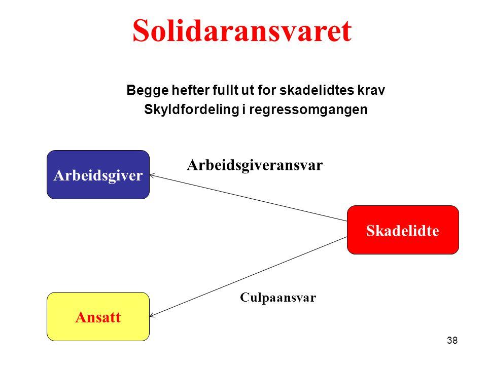 Erstatningsrett Professor Trine-Lise Wilhelmsen Nordisk institutt for sjørett E-post: t.l.wilhelmsen@jus.uio.no Onsdag 18.04 (kl 14.15-16.00): Bilansvaret