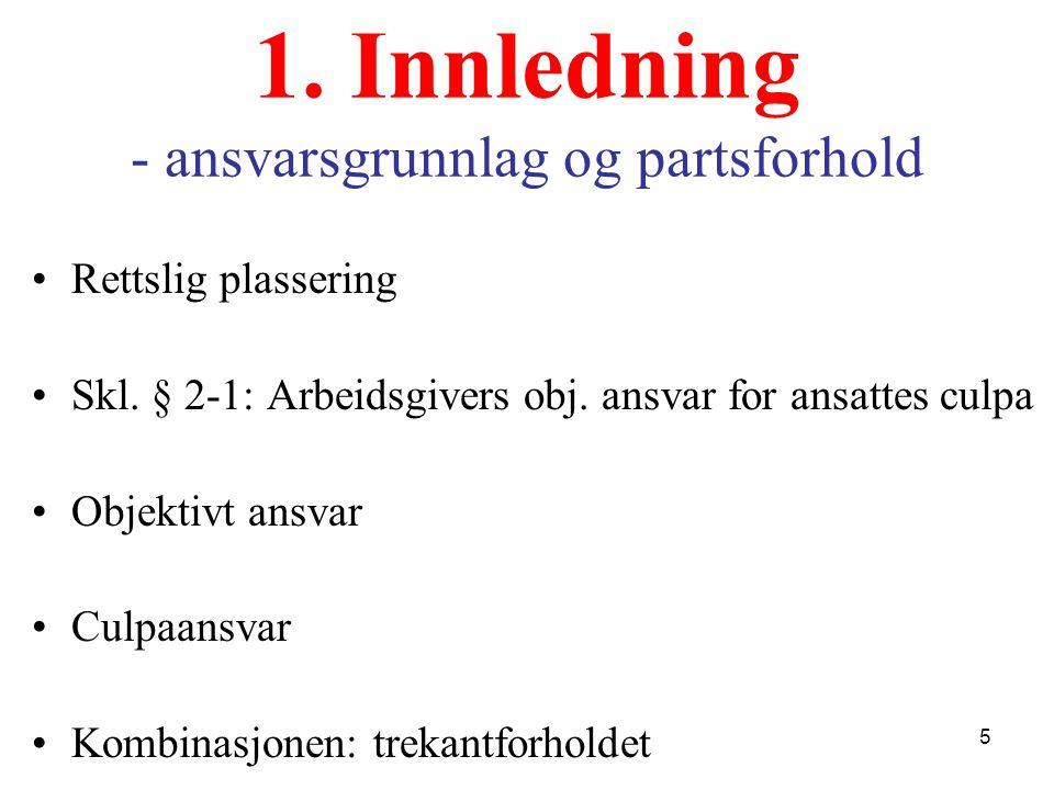 1. Innledning - ansvarsgrunnlag og partsforhold Rettslig plassering Skl.