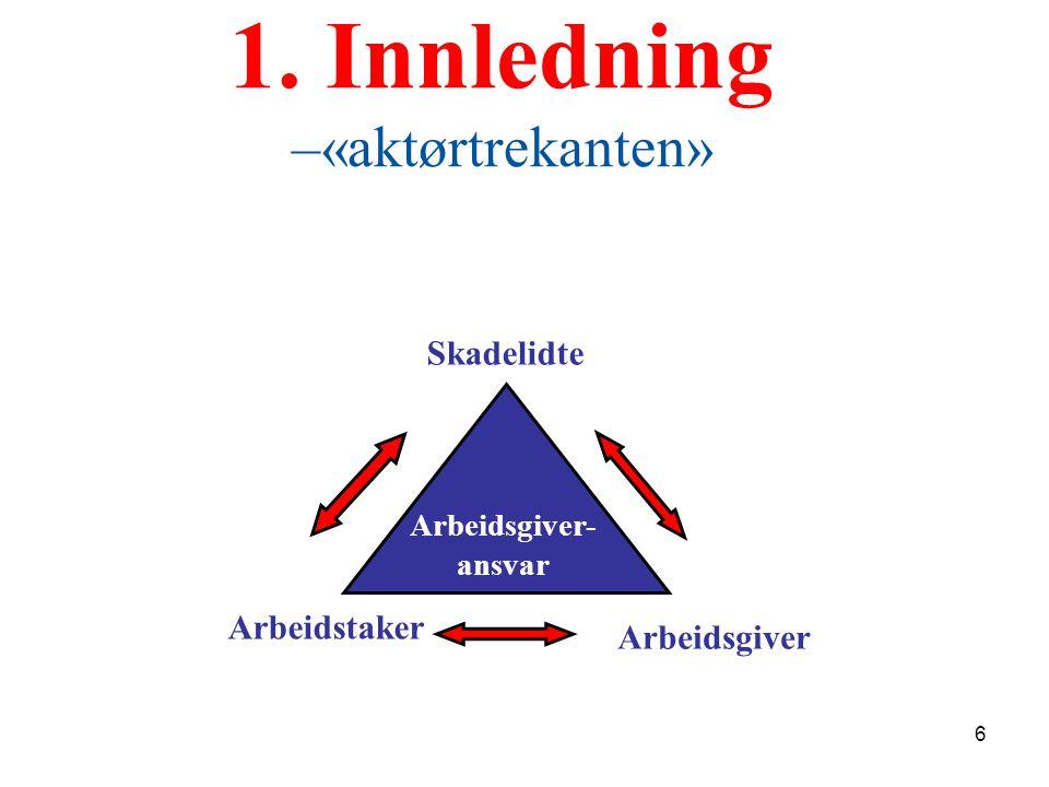 Skadelidte Arbeidstaker Arbeidsgiver Arbeidsgiver- ansvar 1. Innledning –«aktørtrekanten» 6