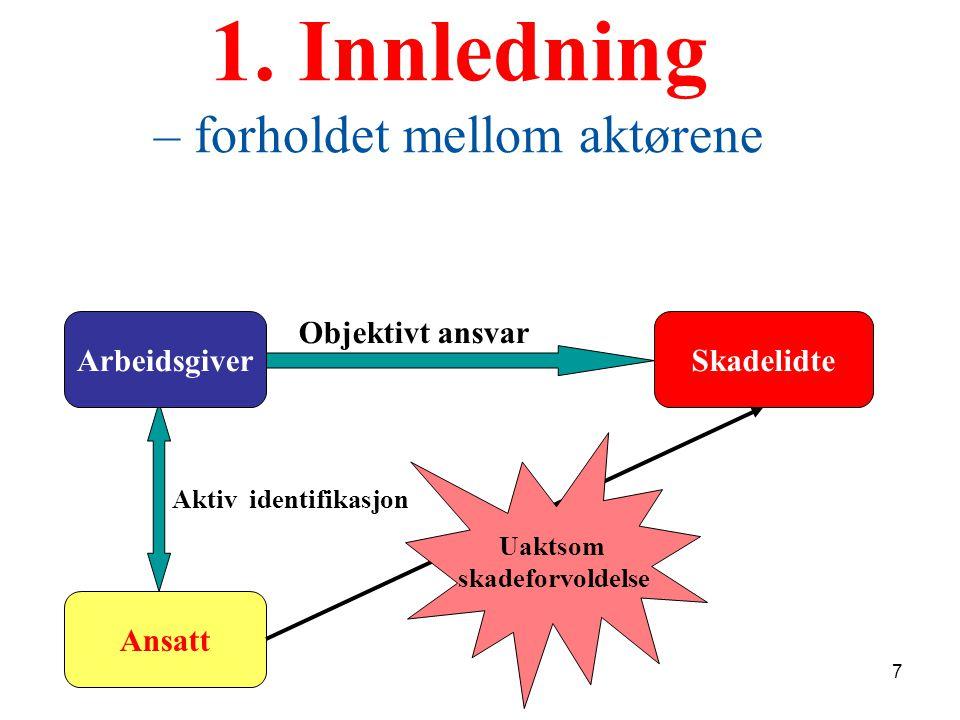 Ansatt Skadelidte Aktiv identifikasjon Objektivt ansvar Uaktsom skadeforvoldelse 1.