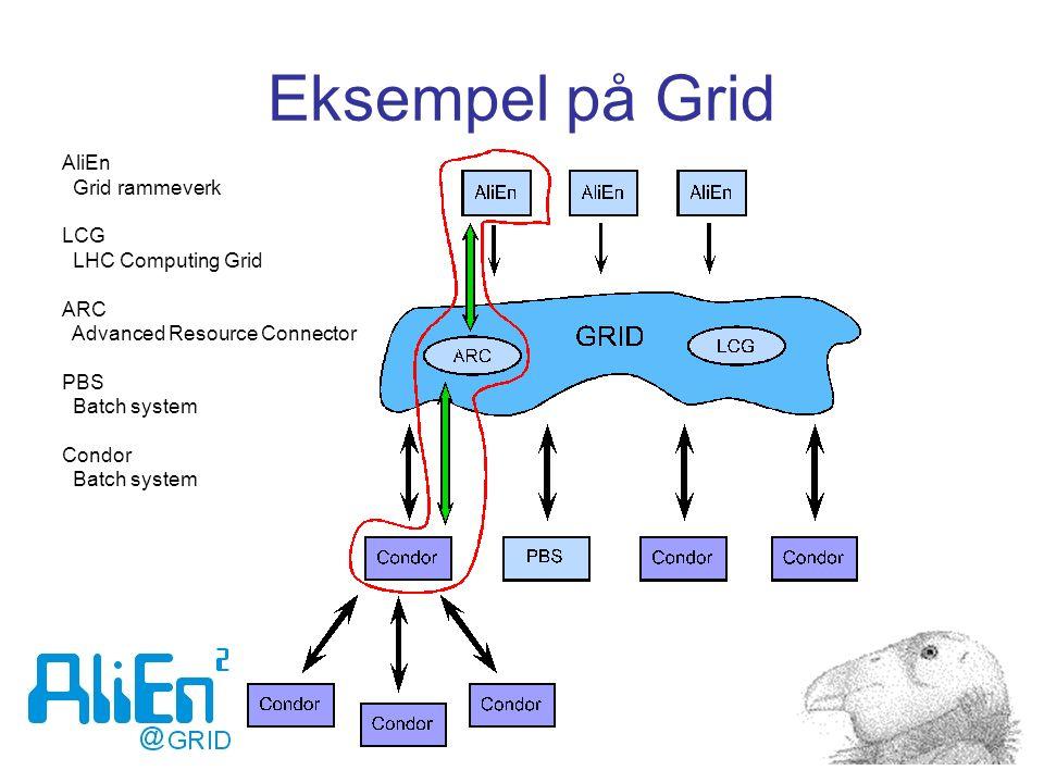 Hvorfor Grid.Et av prosjektene på CERN er The LHC Computing Grid project (LCG).