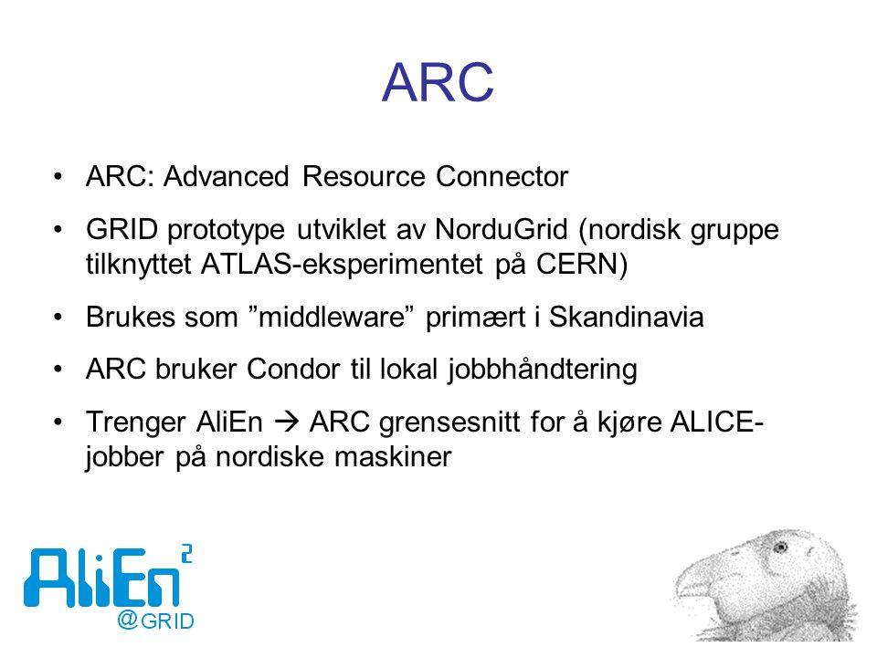 """ARC ARC: Advanced Resource Connector GRID prototype utviklet av NorduGrid (nordisk gruppe tilknyttet ATLAS-eksperimentet på CERN) Brukes som """"middlewa"""