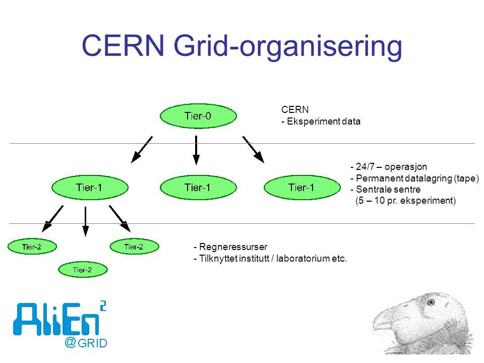 NDGF – Nordic Data Grid Facility NorduGrid/ARC