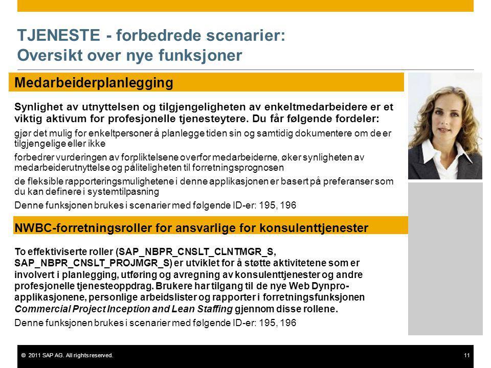 ©2011 SAP AG. All rights reserved.11 TJENESTE - forbedrede scenarier: Oversikt over nye funksjoner Medarbeiderplanlegging Synlighet av utnyttelsen og