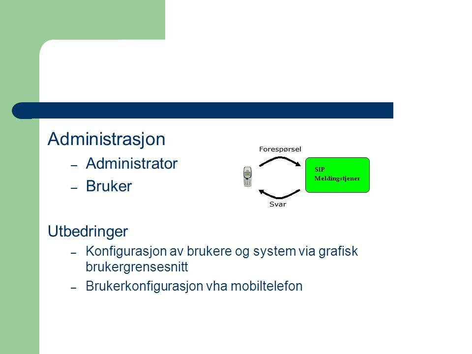 Administrasjon – Administrator – Bruker Utbedringer – Konfigurasjon av brukere og system via grafisk brukergrensesnitt – Brukerkonfigurasjon vha mobiltelefon