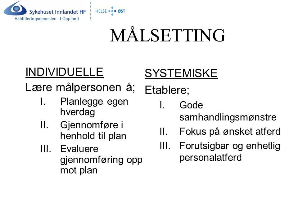 Habiliteringstjenesten i Oppland MÅLSETTING INDIVIDUELLE Lære målpersonen å; I.Planlegge egen hverdag II.Gjennomføre i henhold til plan III.Evaluere g