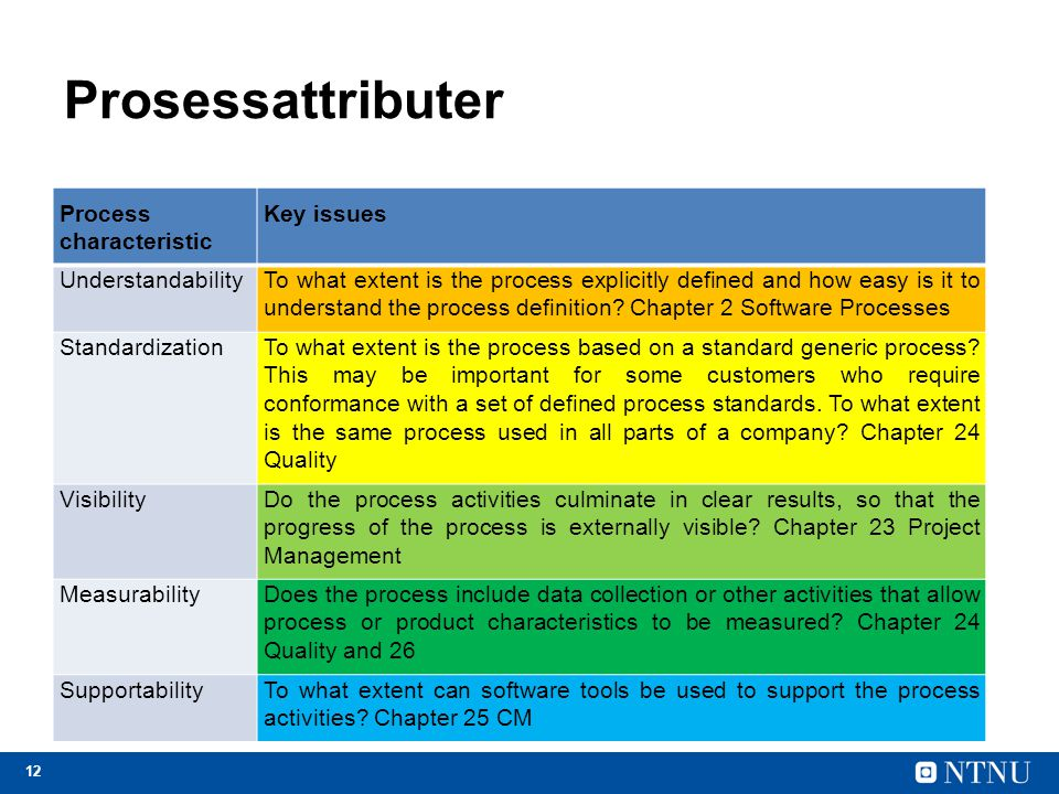 12 Prosessattributer Process characteristic Key issues UnderstandabilityTo what extent is the process explicitly defined and how easy is it to understand the process definition.