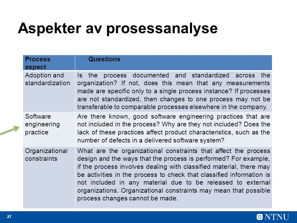 27 Aspekter av prosessanalyse Process aspect Questions Adoption and standardization Is the process documented and standardized across the organization