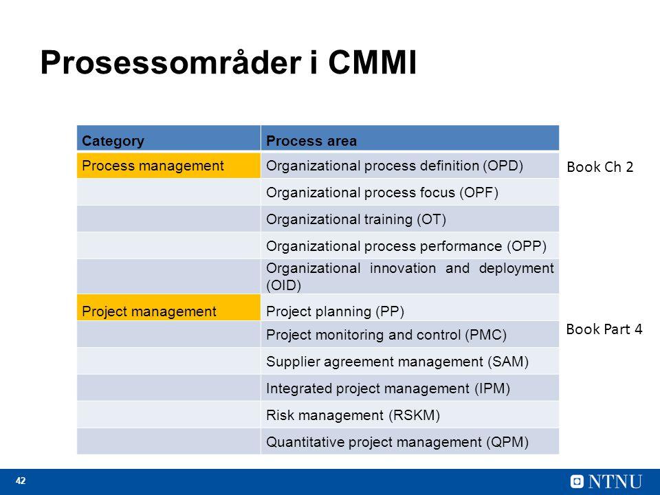 42 Prosessområder i CMMI CategoryProcess area Process managementOrganizational process definition (OPD) Organizational process focus (OPF) Organizatio