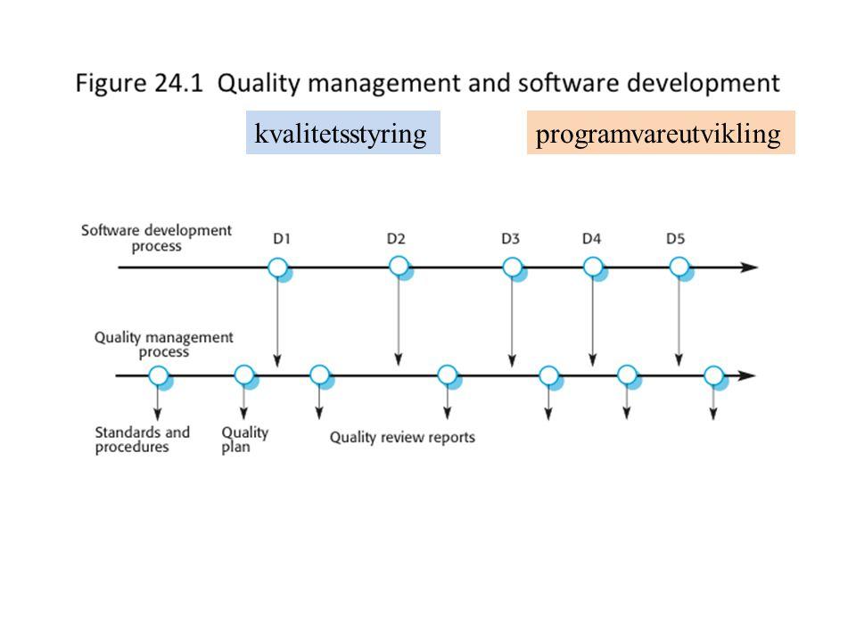 5 Quality management and software development 5 kvalitetsstyringprogramvareutvikling