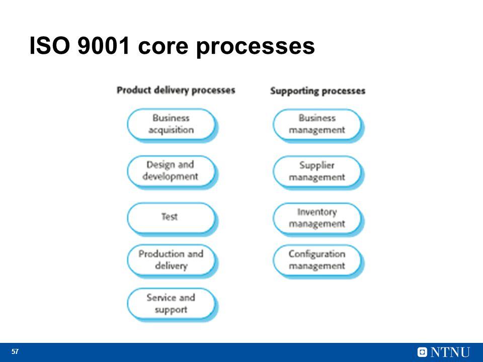 57 ISO 9001 core processes