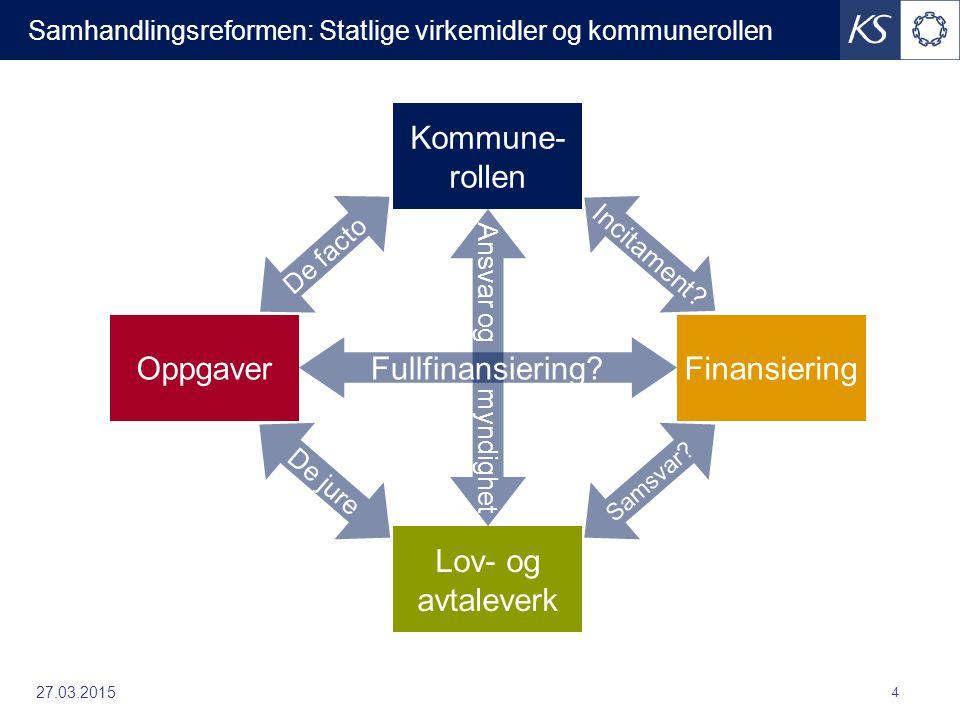 27.03.2015 5 Før – i stedet for – etter sykehusbehandling… Før sykehusinnleggelse: –Økt vekt på forebygging.
