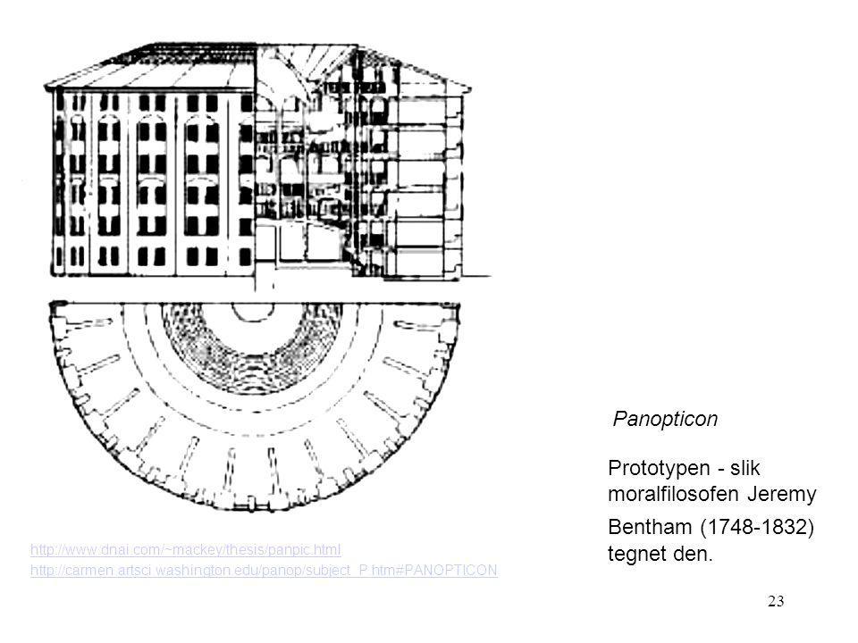 23 http://www.dnai.com/~mackey/thesis/panpic.html http://carmen.artsci.washington.edu/panop/subject_P.htm#PANOPTICON Panopticon Prototypen - slik mora