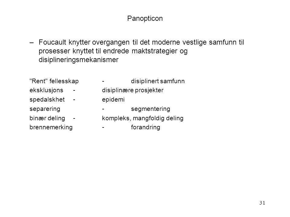 31 Panopticon –Foucault knytter overgangen til det moderne vestlige samfunn til prosesser knyttet til endrede maktstrategier og disiplineringsmekanism