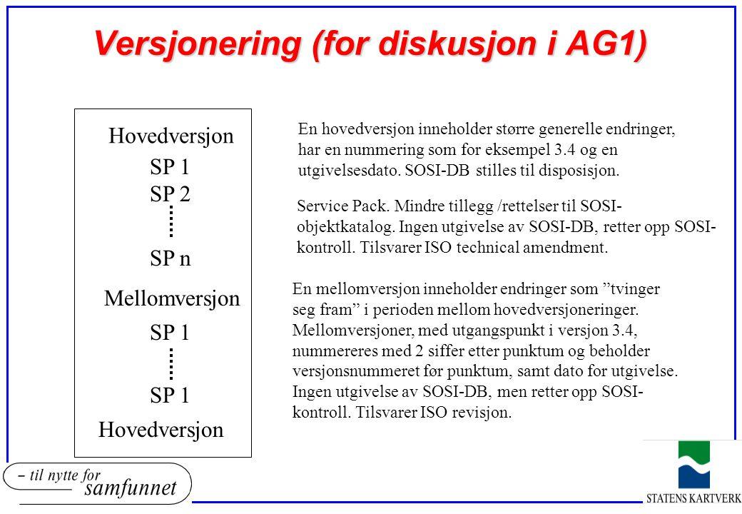 Versjonering (for diskusjon i AG1) Hovedversjon SP n SP 1 SP 2 Hovedversjon SP 1 Mellomversjon En hovedversjon inneholder større generelle endringer,